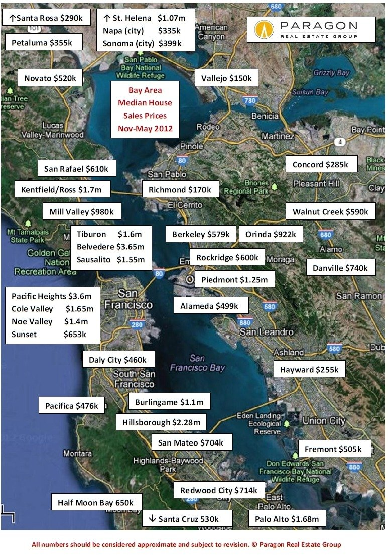 Bay Area Housing Prices Charts Haven Group Housing production has not kept up with job growth and there is a dire shortage of affordable homes and a lack of financing to build them. haven group